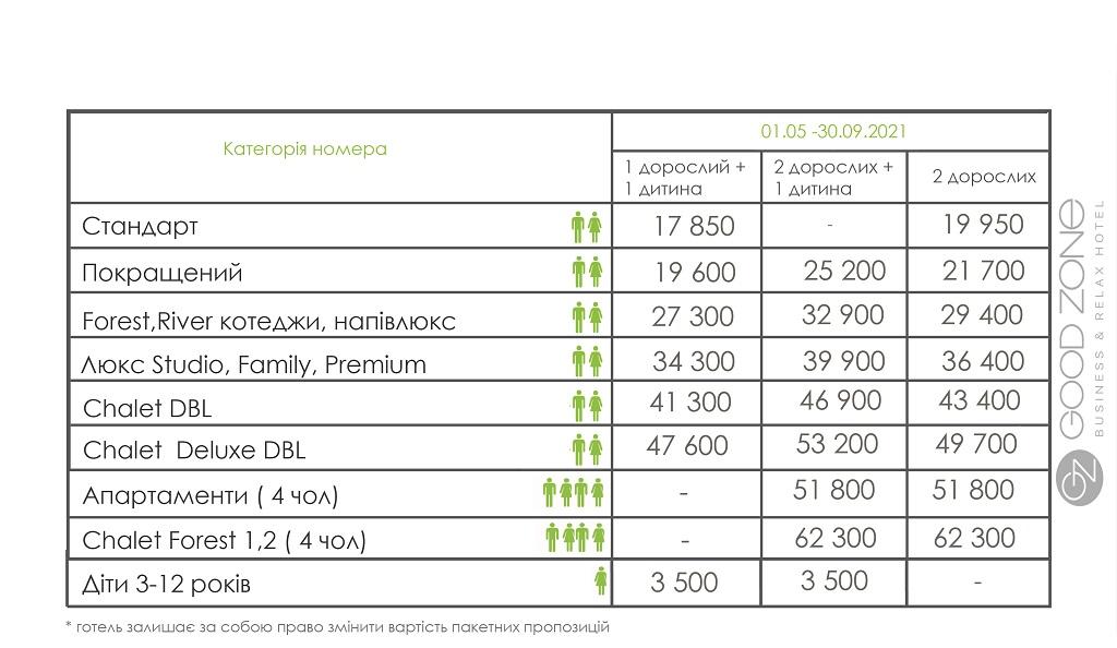 summer full board early bird 2021 укр price (2)